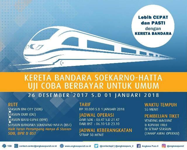 Kereta Bandara Internasional Soekarno-Hatta Resmi Beroperasi