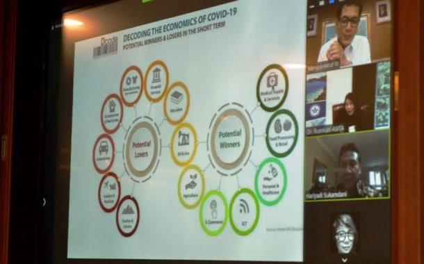 Kemenparekraf Siapkan Langkah Strategis Atasi Krisis Industri Parekraf Akibat Wabah Covig-19