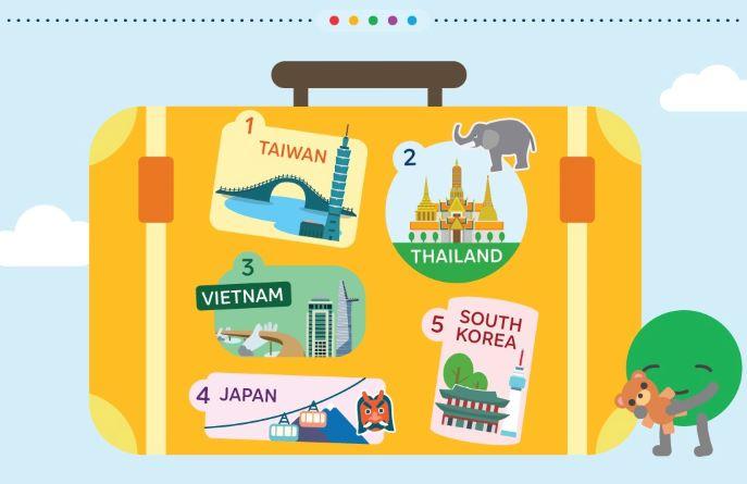 Agoda ungkap Taiwan sebagai Destinasi Tujuan Wisata yang Paling Sering Dicari